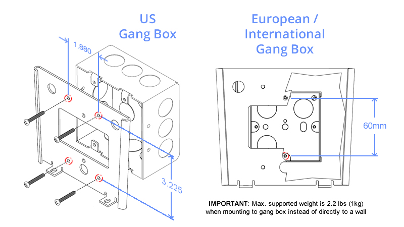 Compatible with any US, European, or International Gang Box
