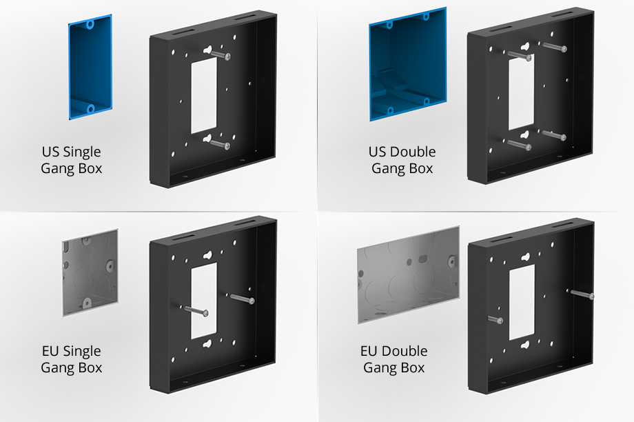 Gang box Mounting